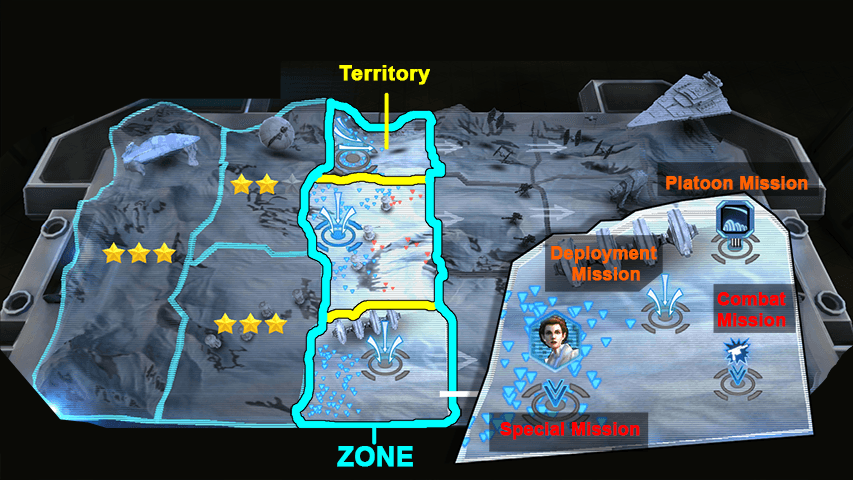 Territory Battle map legend