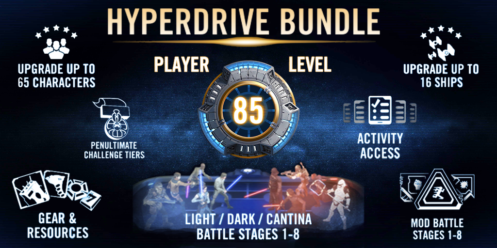 Hyperdrive Bundle.png